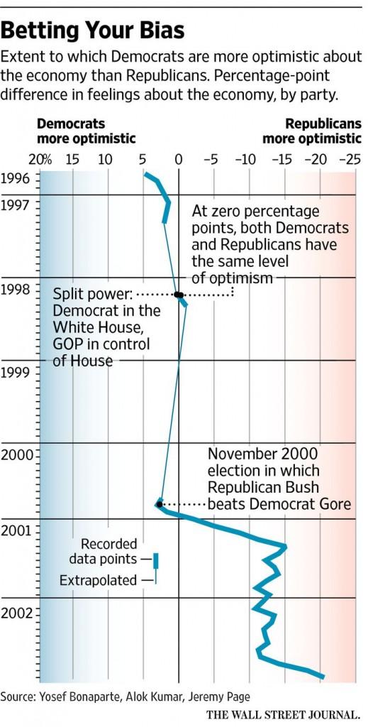 pre elections