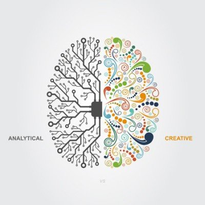 43562939 - left and right brain functions concept, analytical vs creativity