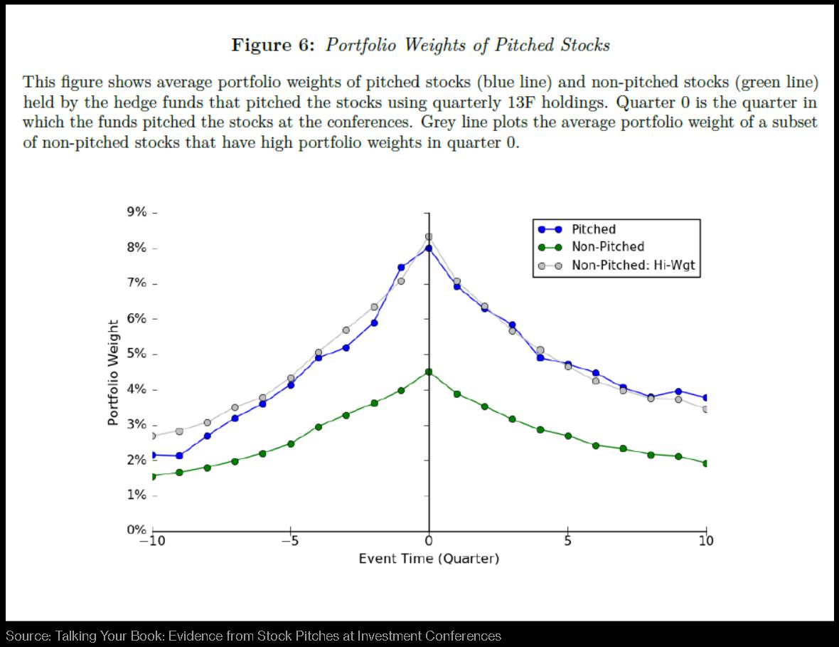 hedge funds share best ideas before dumping stocks – validea's guru