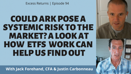Could ARK Pose a Systemic Risk to the Market? A Look at How ETFs Work Can Help Us Find Out
